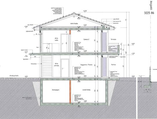 Forum nuova casa stretta e lunga poche for Piani casa stretta casa